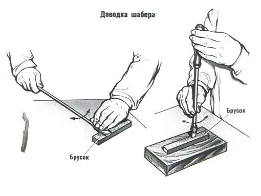 Притирка и доводка уплотнительных поверхностей. технология ремонта трубопроводной арматуры.