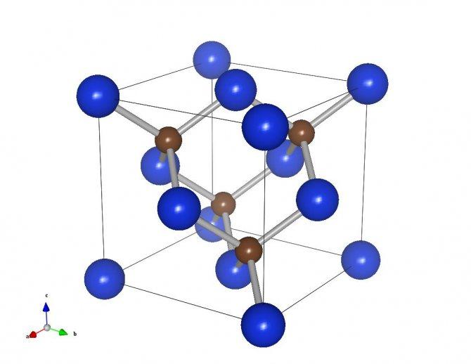 Карбид кремния - silicon carbide - abcdef.wiki