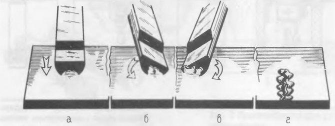 Штихели и аксессуары - ручки для штихеля    купить ювелирное оборудование и инструмент – интернет-магазин сапфир