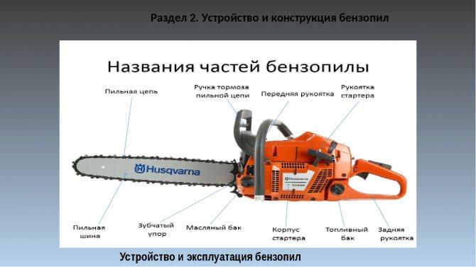 Устройство и конструкция бензопилы