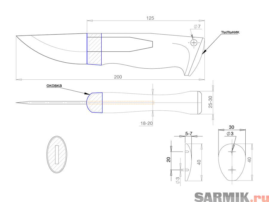 Как сделать нож, необходимые материалы и инструменты, этапы работы