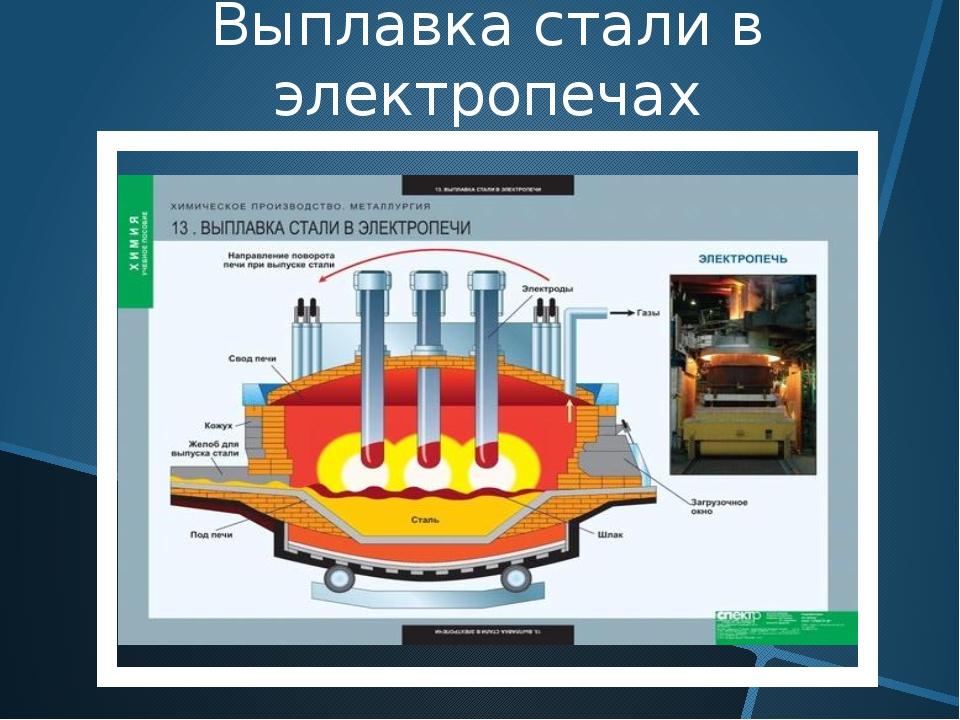 Технологические особенности литья стали