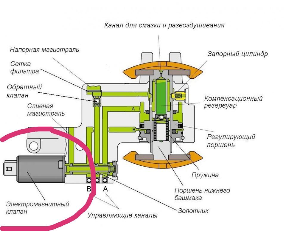 Электромагнитные клапаны для воды - подбор по характеристикам и продажа