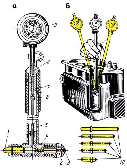 Как пользоваться нутромером — назначение, применение и настройка прибора – мои инструменты