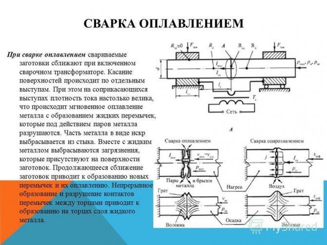 Как выполняется стыковая сварка полиэтиленовых труб: инструкция по проведению работ