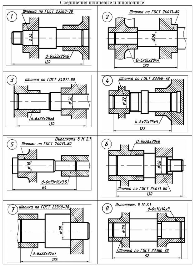 Гост 1139-80основные нормы взаимозаменяемости. соединения шлицевые прямобочные. размеры и допуски