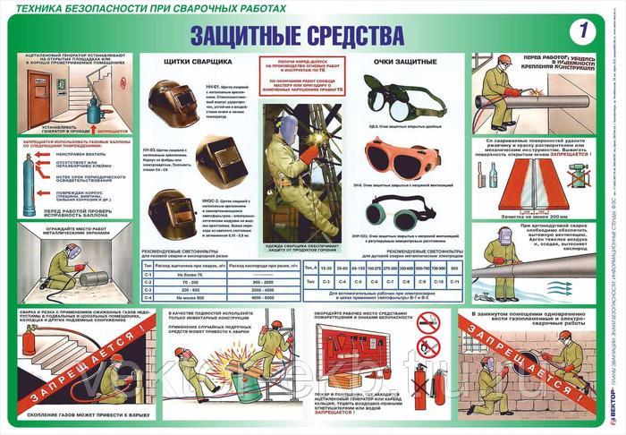 Инструкция по охране труда для электросварщика