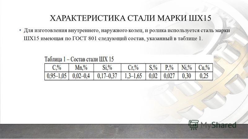 Легированная сталь шх15: применение, состав, свойства, расшифровка