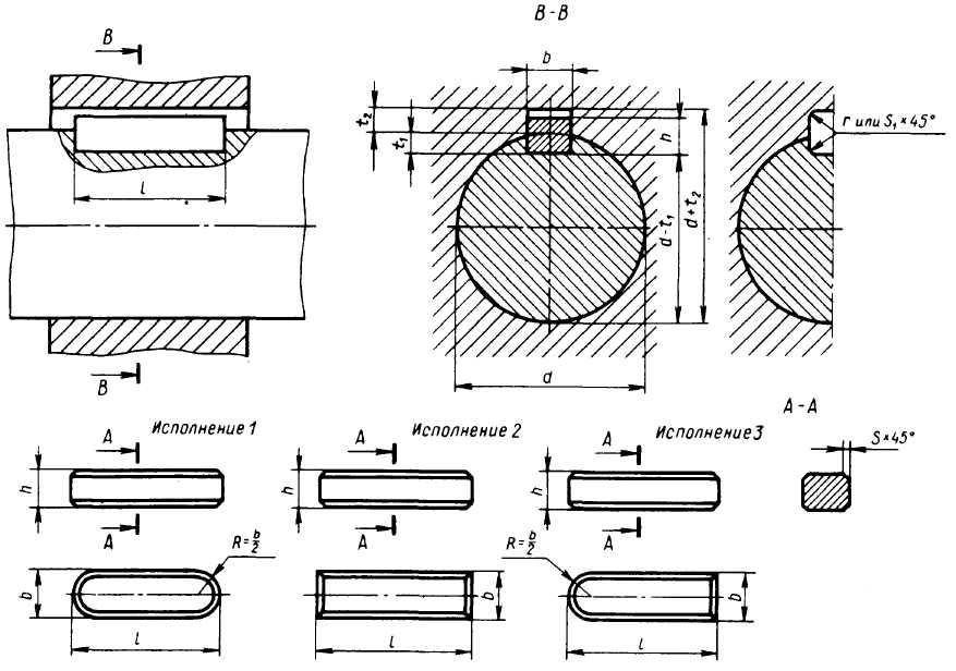 Все виды и типы шпонок - конструкция, назначение и применение