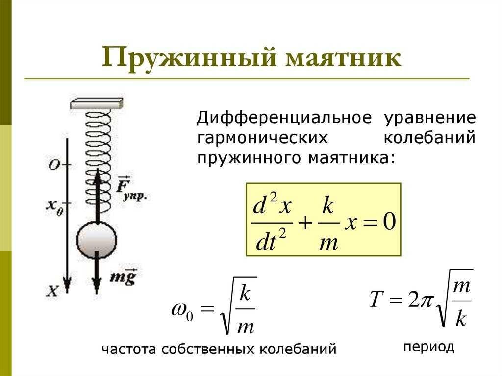 Формула периода колебаний пружинного маятника в физике