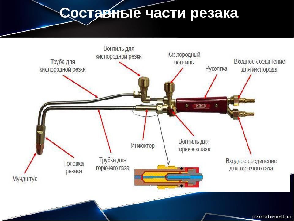 Устройство и выбор газового резака – как правильно резать металл газовым резаком