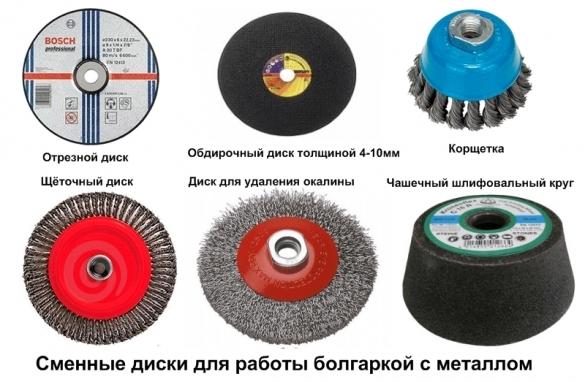Как выбрать диск для болгарки — разновидности и их назначение