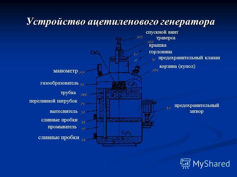 Устройство и принцип действия ацетиленового генератора