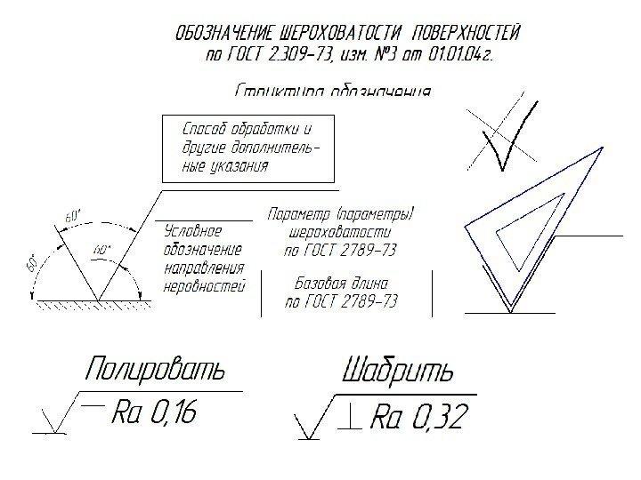 Гост 2.309-73 ескд. обозначения шероховатости поверхностей - скачать бесплатно