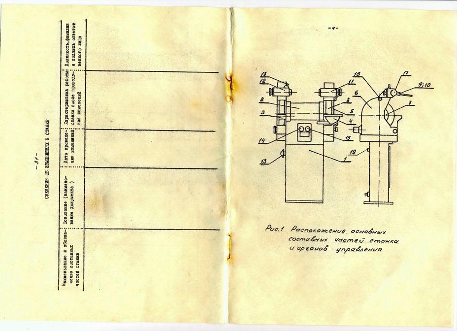 3б634 станок точильно-шлифовальный напольный схемы, описание, характеристики