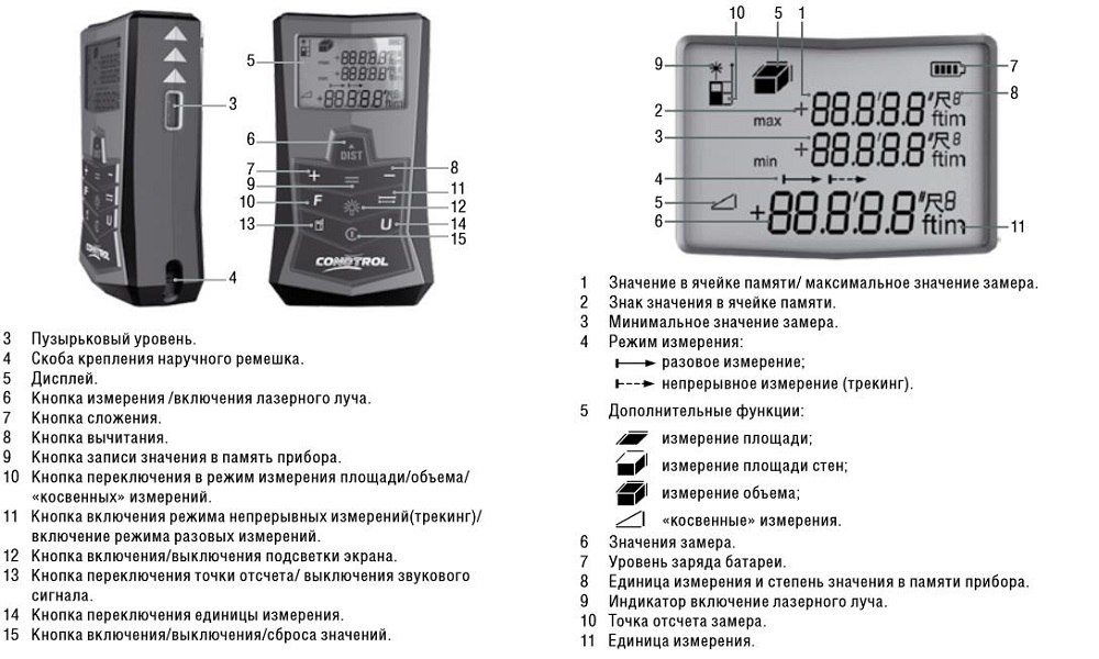 Лазерные дальномеры — устройства для измерения расстояния с широкой сферой применения