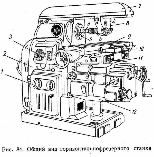 Какими бывают токарно-фрезерные станки и как их выбрать?