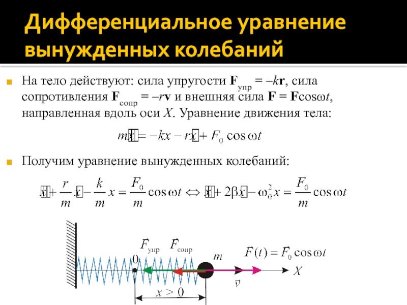 Период колебания пружинного маятника, теория и онлайн калькуляторы