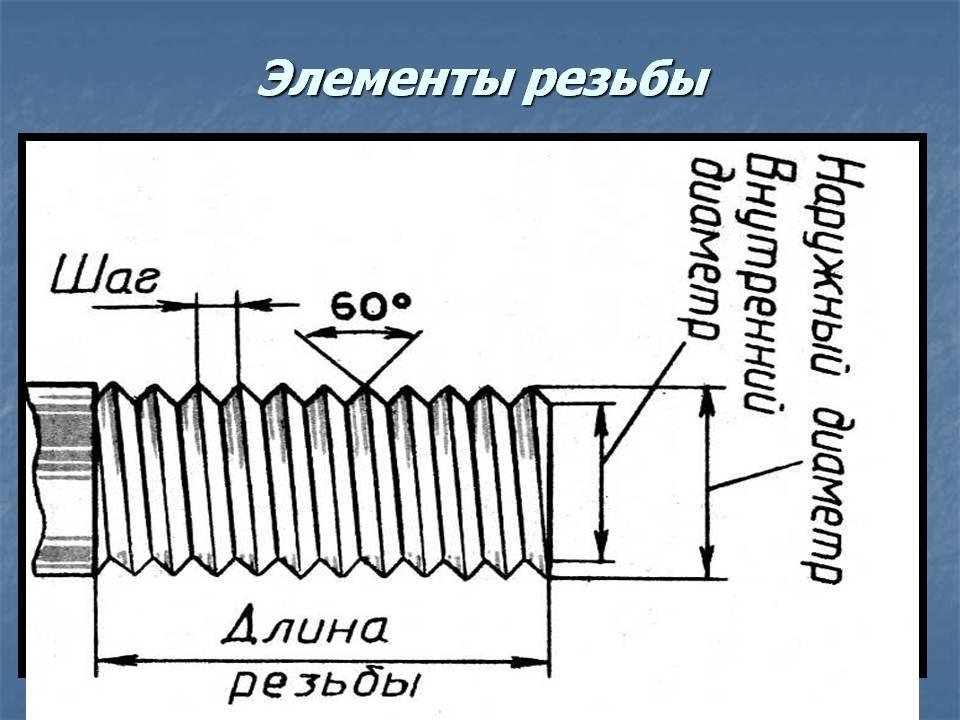Резьбомер для метрической и дюймовой резьбы д55, м60