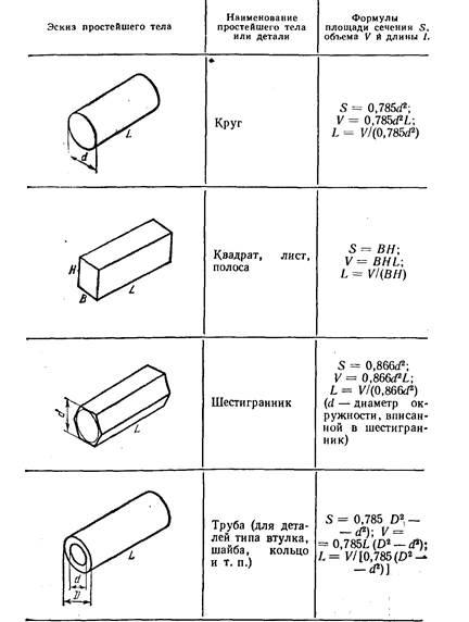 ✅ формула расчета веса металла листового по размерам - tractor-sale.ru