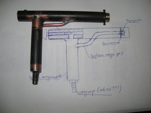 Бензиновая горелка для пайки своими руками: описание, как сделать? – оборудование для пайки на svarka.guru