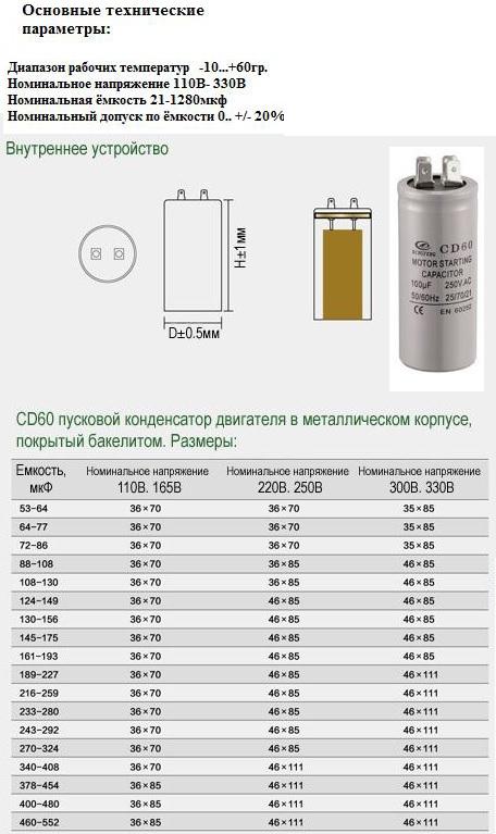 Как рассчитать конденсатор для двигателя с рабочей и пусковой