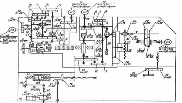 Зубодолбежные станки: технические характеристики, настройка, схемы