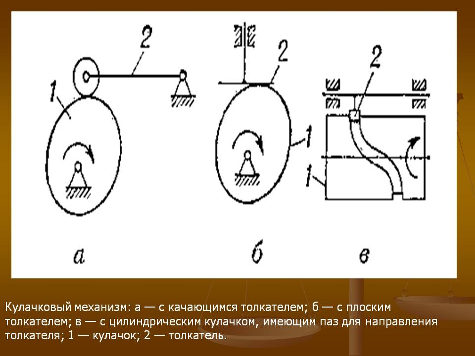 Кулачковый механизм. большая энциклопедия техники