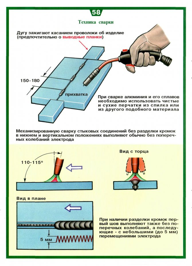 Сварка тонкого металла инвертором: как выполнять, выбор полярности и электродов