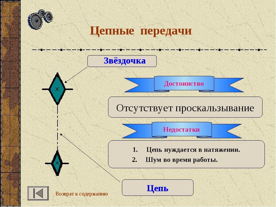 Лекция № 3. цепные передачи (цп)