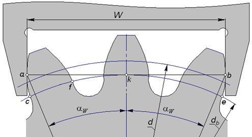 Расчет длины общей нормали онлайн. ноготков о.ф. измерительные размеры зубчатых колес - файл n1.doc