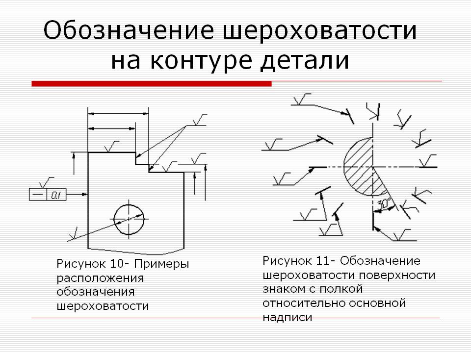 Обозначение шероховатости резьбы на чертежах