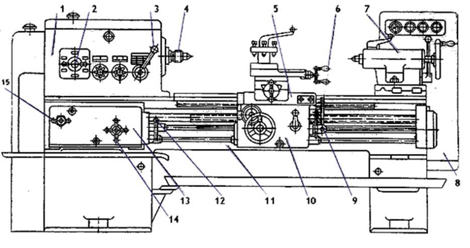 Ремонт токарно винторезного станка модели 16к20