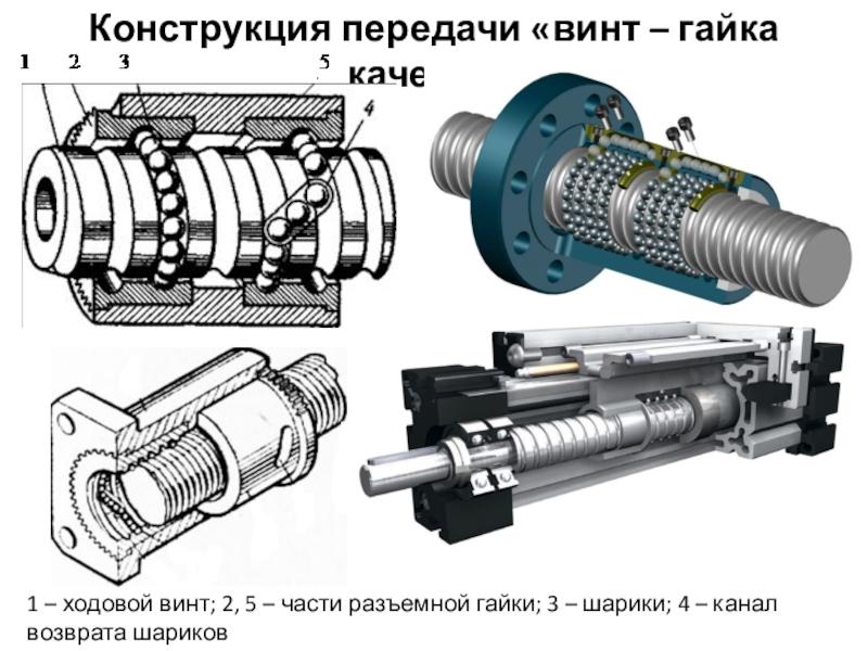 Конструкция и назначение шарико-винтовых передач для станков с чпу