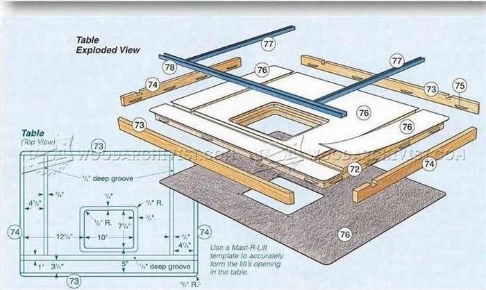 Фрезерный стол: конструкция, схемы, технология изготовления своими руками