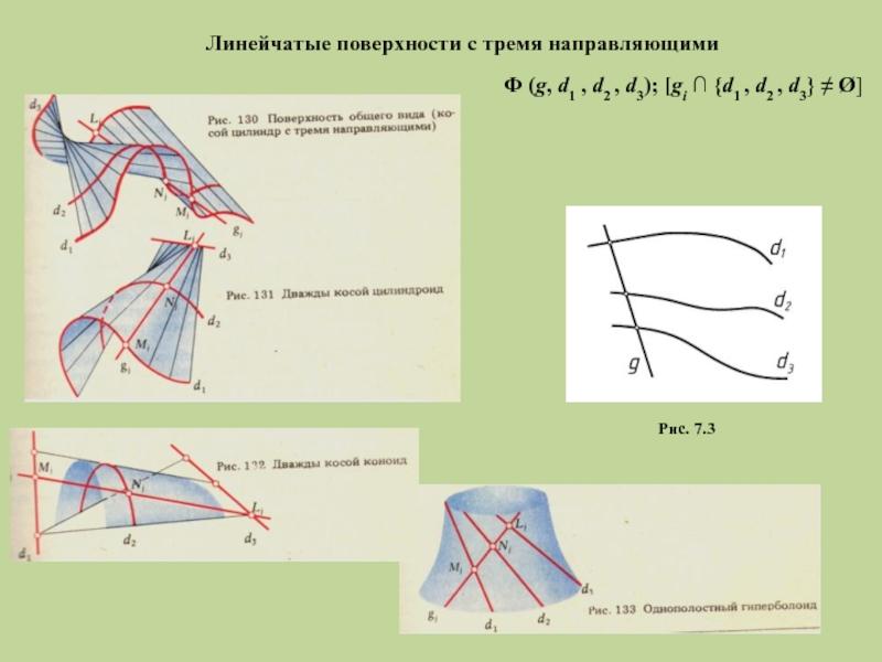 Начертательная геометрия | лекция 7. поверхности | cadinstructor