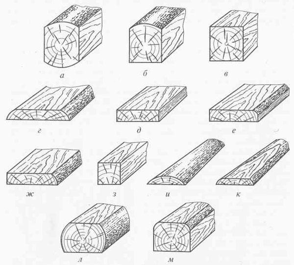 Чем отличаются лесоматериалы от пиломатериалов
