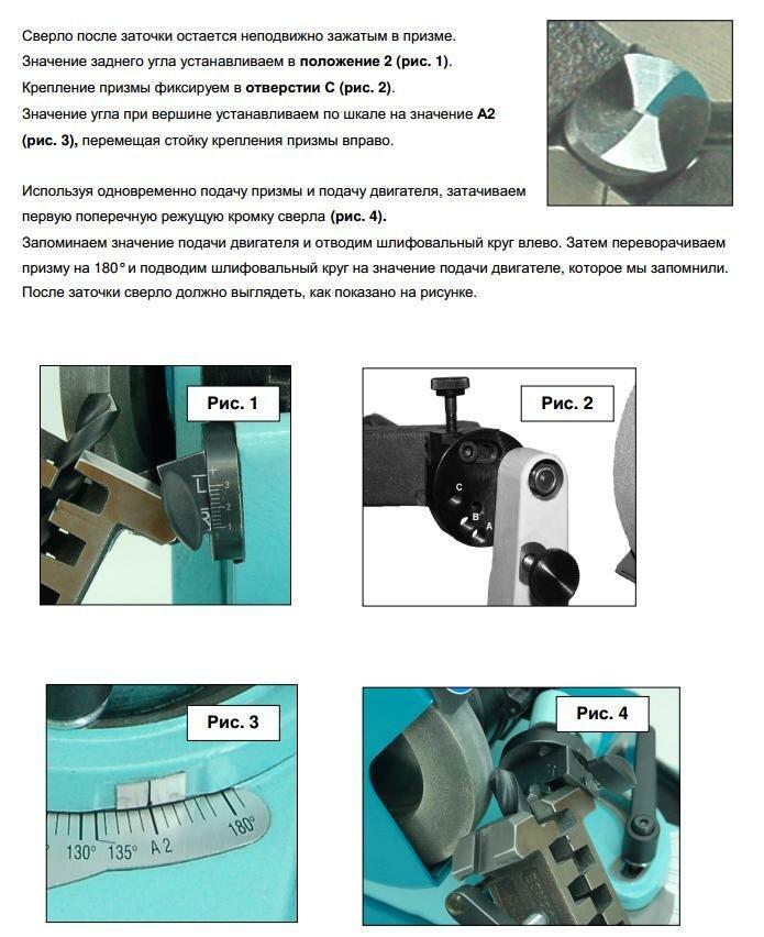 Заточка сверла по металлу: способы заточки, оборудование и приспособления, угол заточки