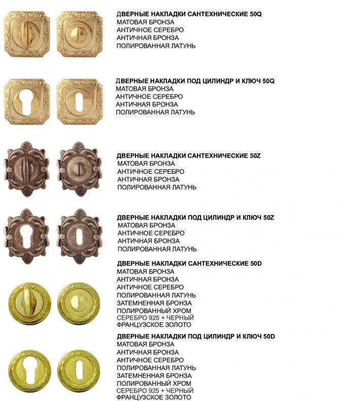 Бронза: состав, свойства, применение сплавов. как расплавить бронзу в домашних условиях