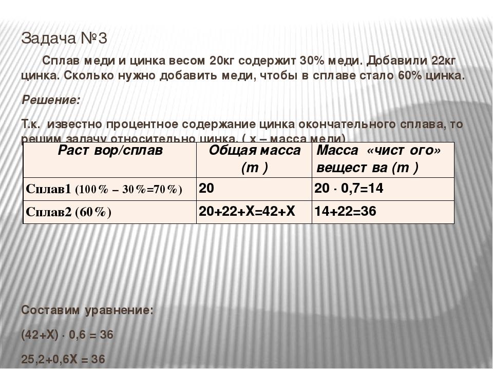 Классификация и маркировка медных сплавов