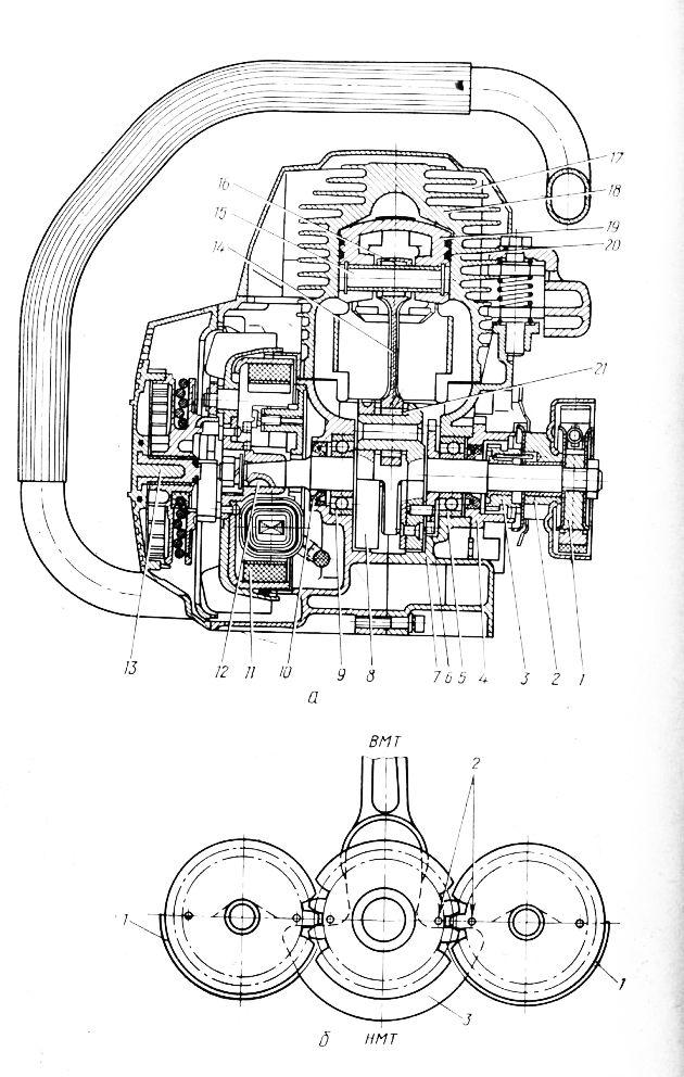 Бензопилы тайга — особенности, характеристики, модельный ряд