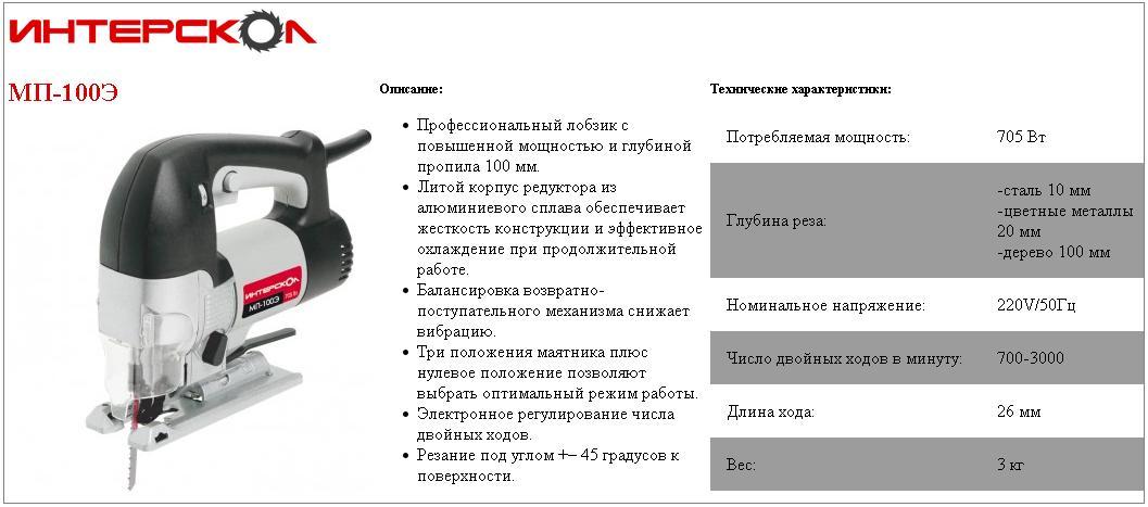 Топ 10 лучших электролобзиков и критерии выбора инструмента