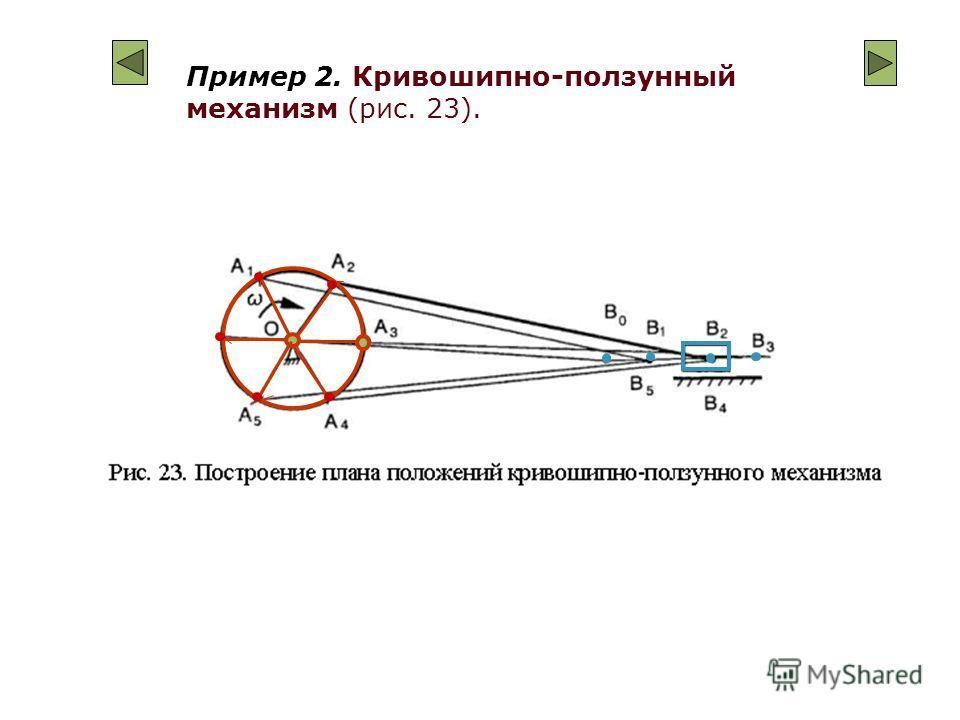 Кинематический и силовой анализы кривошипно-ползунных механизмов