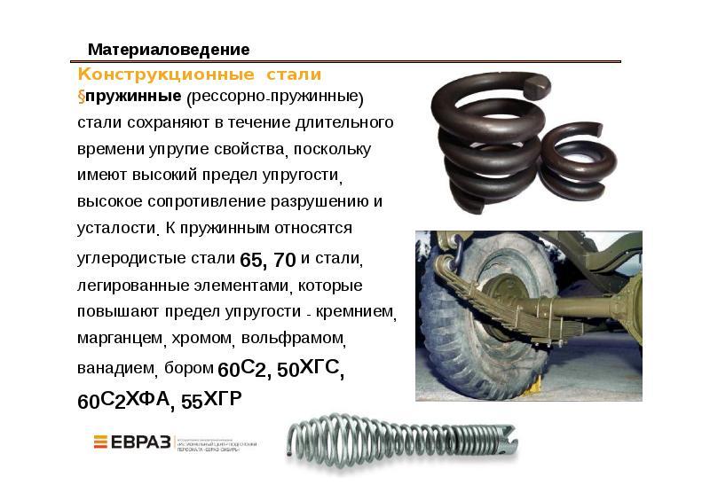 Производство и применение пружинной стали