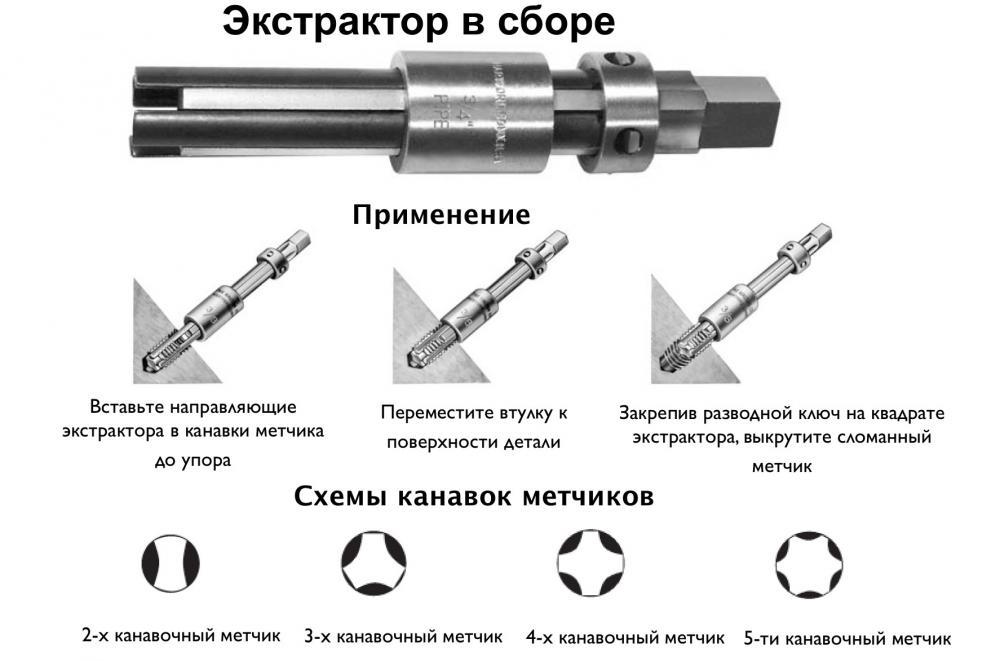 Экстрактор для выкручивания сломанных болтов: виды, характеристики, способы использования, рекомендации