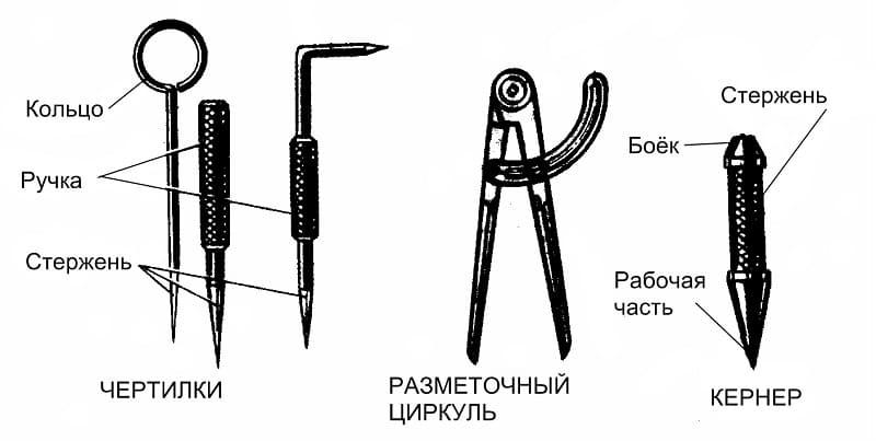 8.3. оборудование, инструмент и приспособления. слесарное дело: практическое пособие для слесаря
