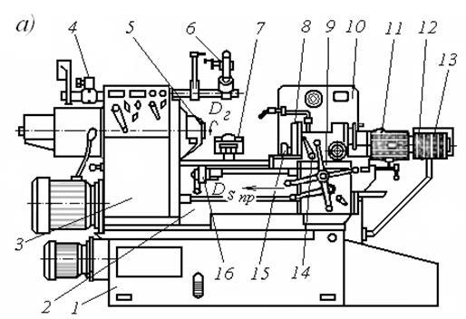 Токарно-револьверный станок: устройство и назначение, с чпу