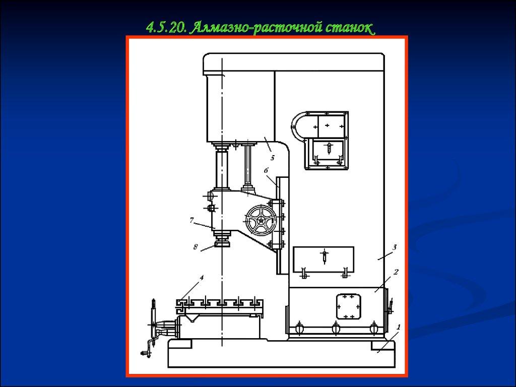 Расточной станок: модели, технические характеристики, назначение :: syl.ru