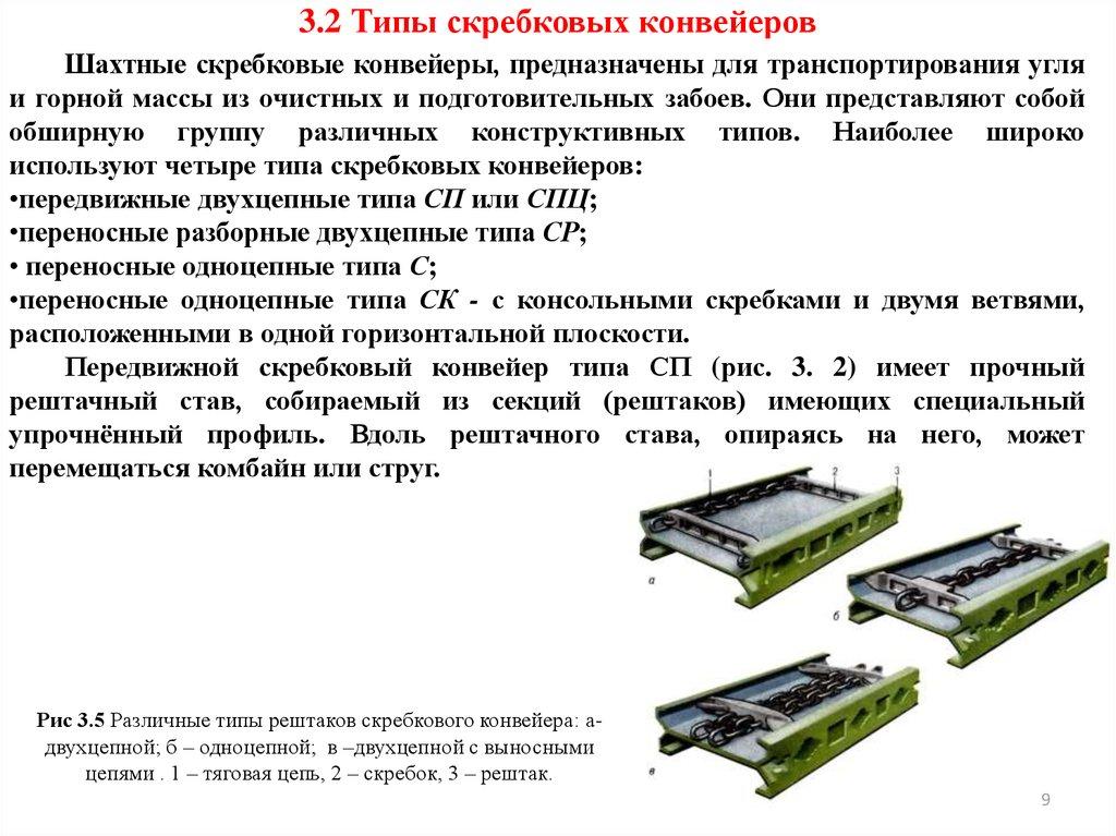 2.5. устройство скребковых конвейеров