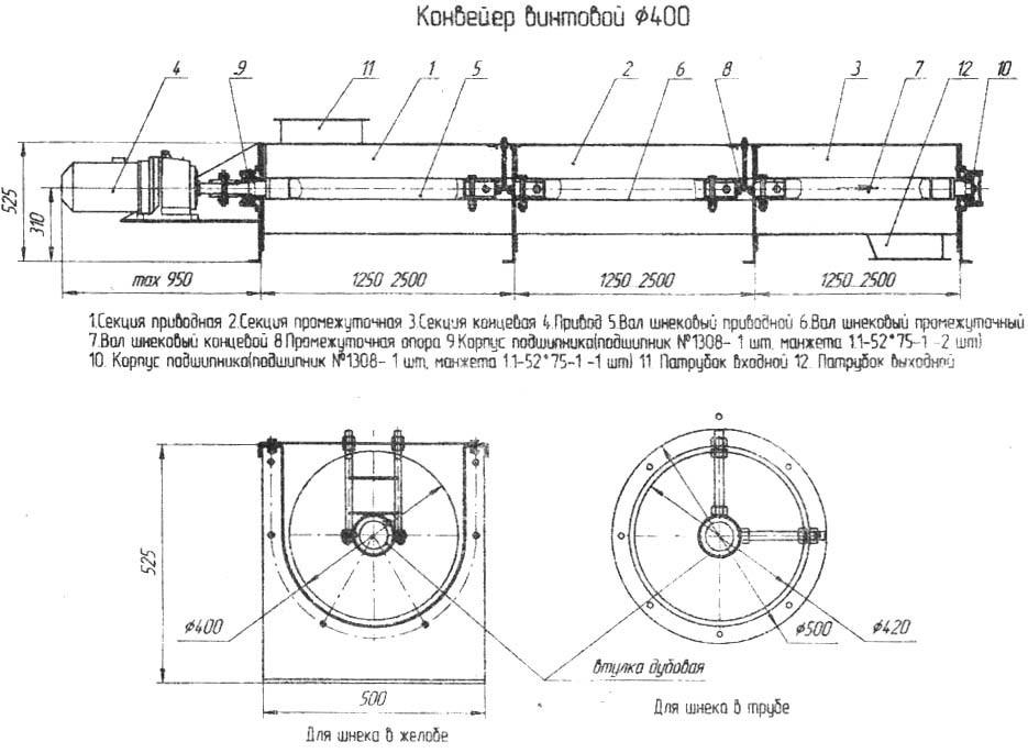 Что такое шнековый конвейер - технические характеристики, виды и устройство транспортера